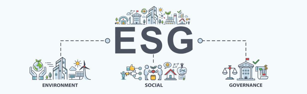 Theoreim ESG